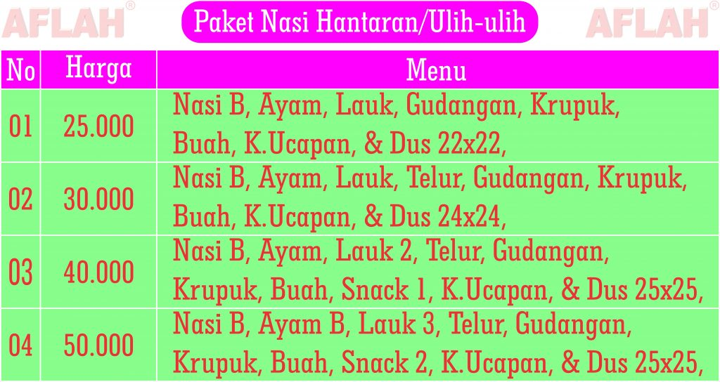 NASI BOX catering jogja